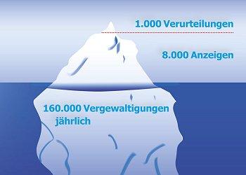die-spitze-des-eisbergs